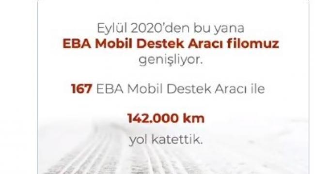 Bakan Selçuk'tan EBA Mobil Destek Araçları paylaşımı